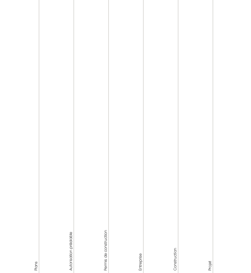 LignesTextes